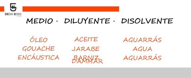 tabla diluyentes disolventes