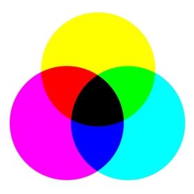 Color materia